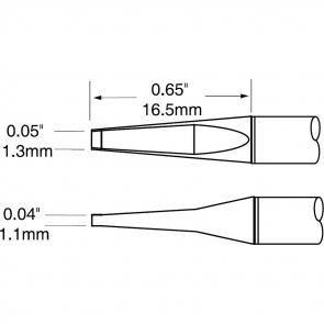 PTTC Series Blade